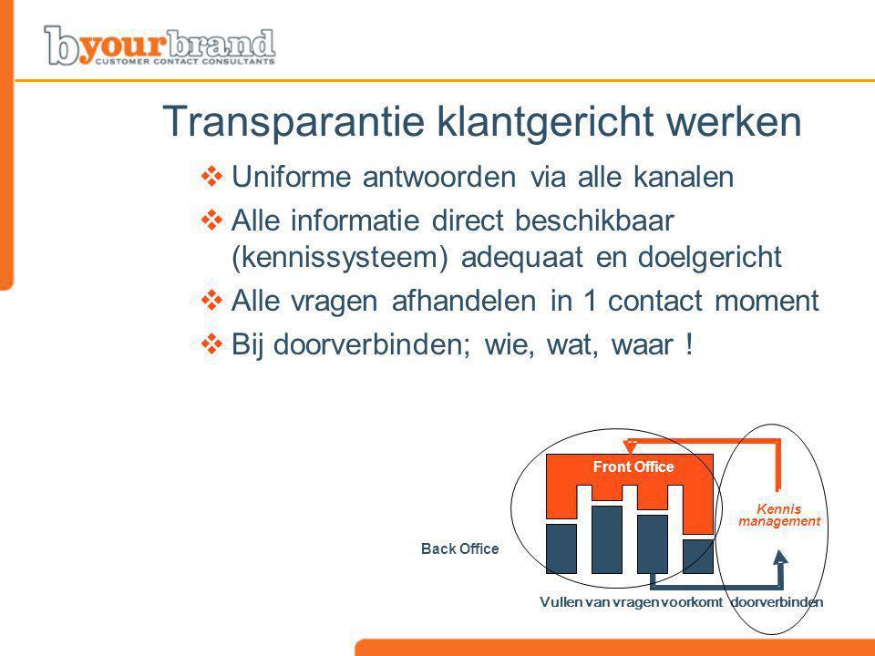 Transparantie klantgericht werken  Uniforme antwoorden via alle kanalen  Alle informatie direct beschikbaar (kennissysteem) adequaat en doelgericht