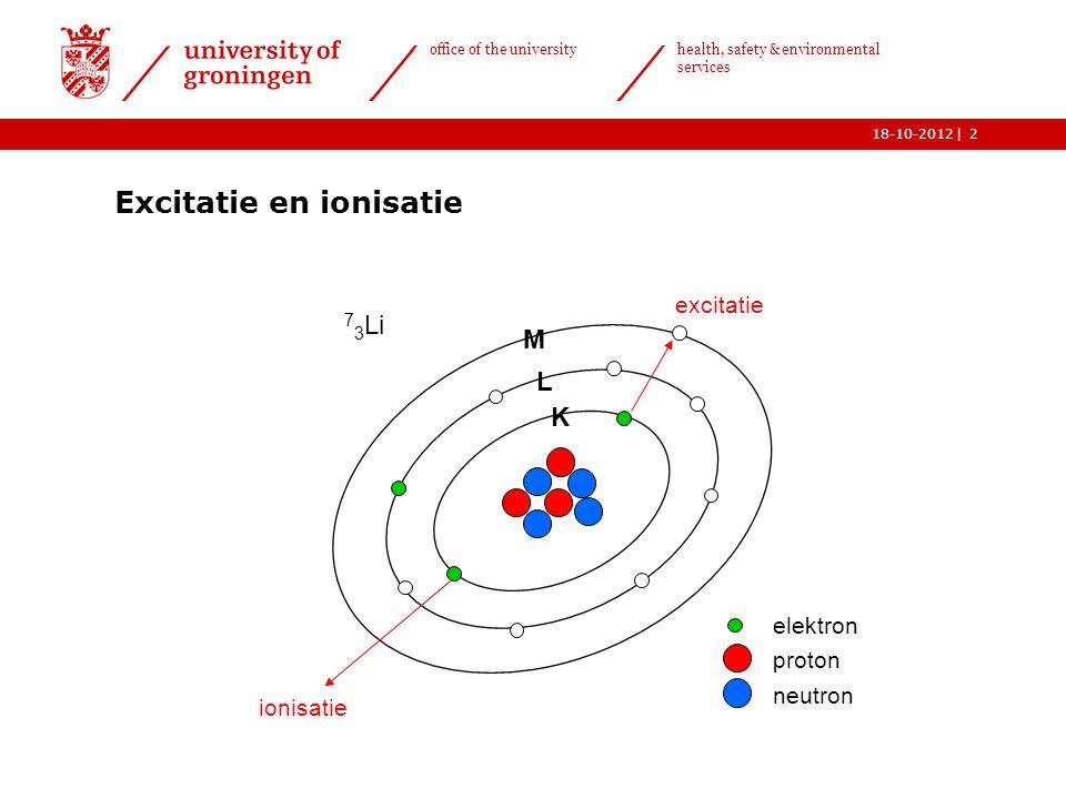 | office of the university health, safety & environmental services 18-10-2012 Excitatie en ionisatie 2 elektron proton neutron 7 3 Li excitatie ionisa