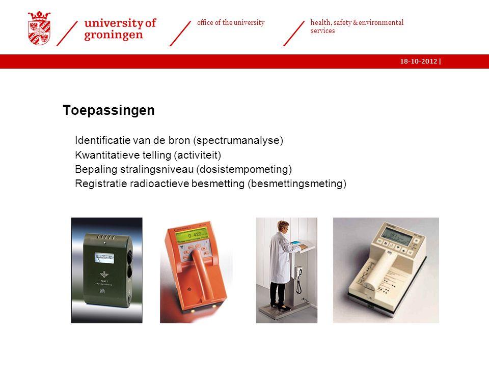 | office of the university health, safety & environmental services 18-10-2012 21  Toepassingen - Identificatie van de bron (spectrumanalyse) - Kwanti