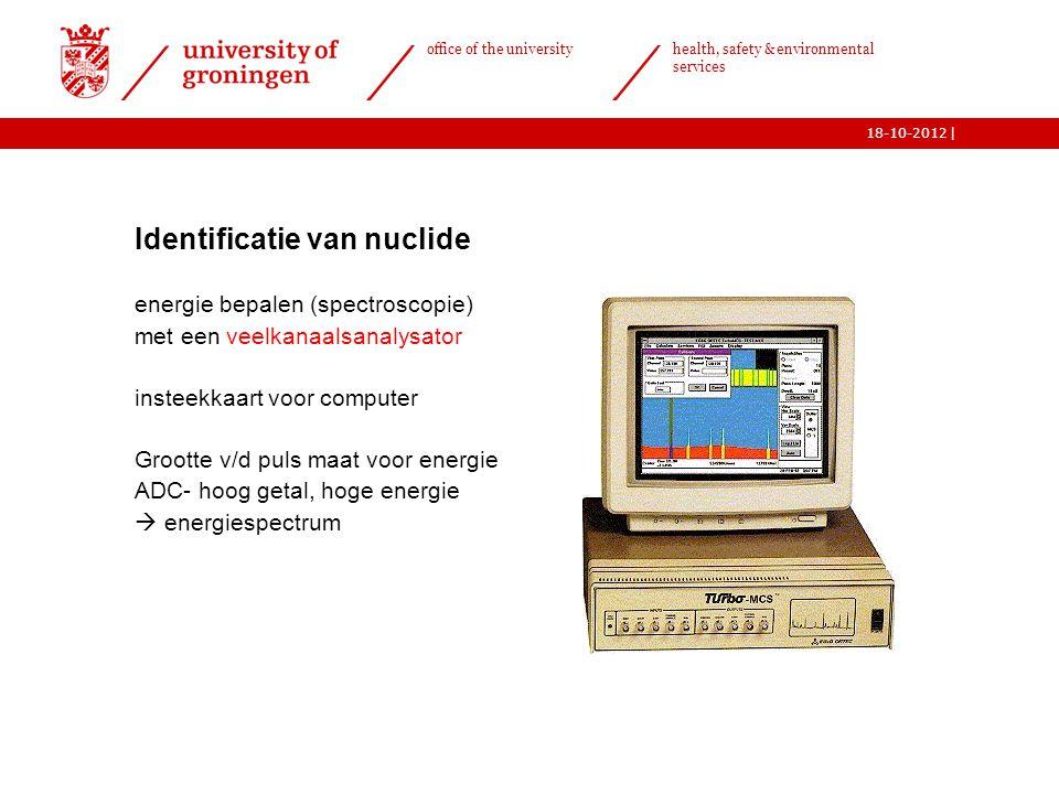 | office of the university health, safety & environmental services 18-10-2012  Identificatie van nuclide energie bepalen (spectroscopie) met een veel