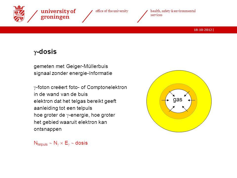 | office of the university health, safety & environmental services 18-10-2012 25   -dosis gemeten met Geiger-Müllerbuis signaal zonder energie-ïnfor