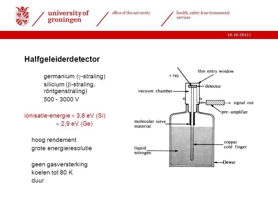 | office of the university health, safety & environmental services 18-10-2012  Halfgeleiderdetector o germanium (  -straling) o silicium (  -strali