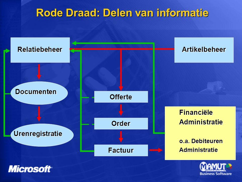 Rode Draad: Delen van informatie RelatiebeheerArtikelbeheer Offerte Order Factuur Financiële Administratie o.a.