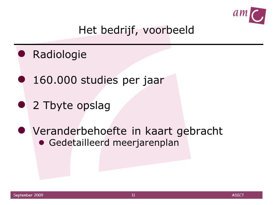 September 2009 11 ADICT Het bedrijf, voorbeeld ● Radiologie ● 160.000 studies per jaar ● 2 Tbyte opslag ● Veranderbehoefte in kaart gebracht ● Gedetai
