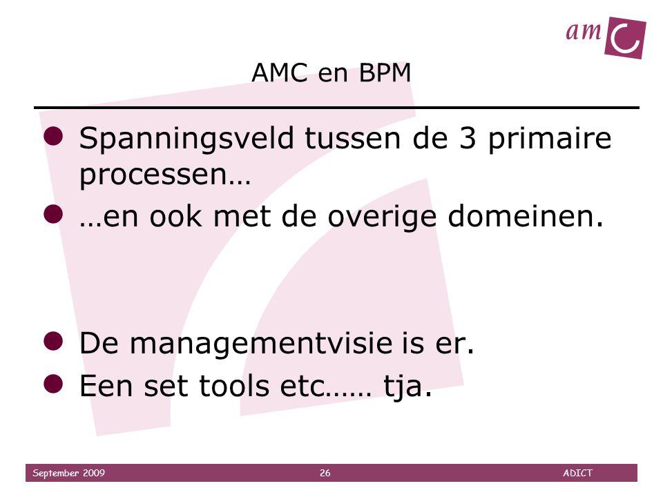September 2009 26 ADICT AMC en BPM ● Spanningsveld tussen de 3 primaire processen… ● …en ook met de overige domeinen. ● De managementvisie is er. ● Ee