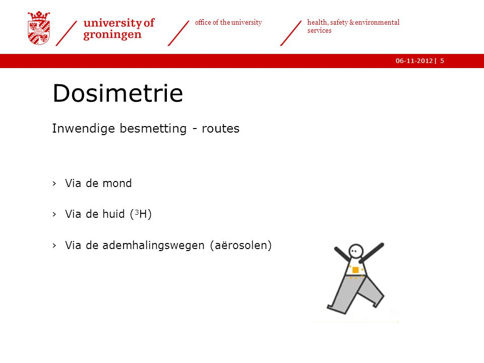 | office of the university health, safety & environmental services 06-11-20125 Dosimetrie Inwendige besmetting - routes ›Via de mond ›Via de huid ( 3 H) ›Via de ademhalingswegen (aërosolen)