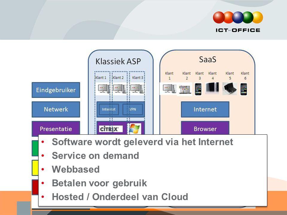 Software wordt geleverd via het Internet Service on demand Webbased Betalen voor gebruik Hosted / Onderdeel van Cloud Software wordt geleverd via het