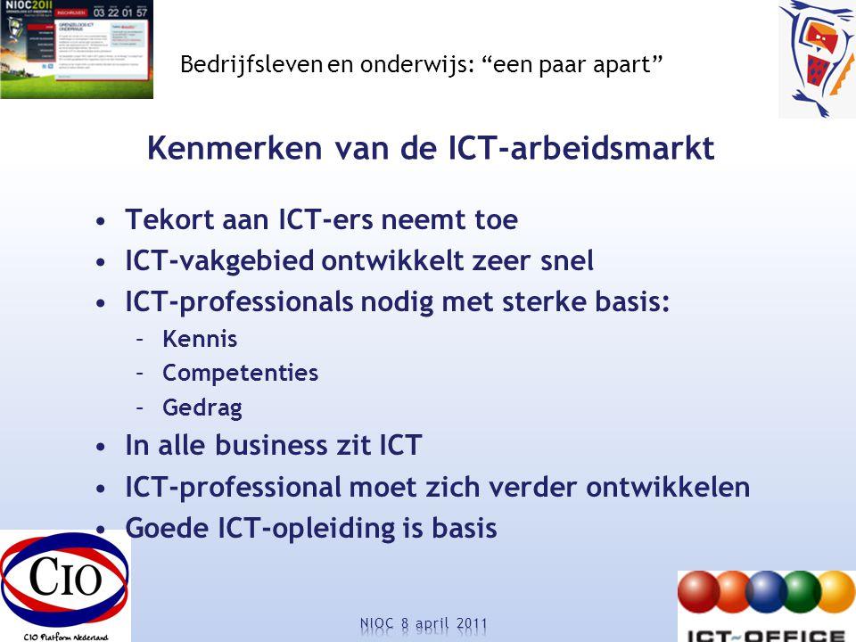 Kenmerken van de ICT-arbeidsmarkt Tekort aan ICT-ers neemt toe ICT-vakgebied ontwikkelt zeer snel ICT-professionals nodig met sterke basis: –Kennis –Competenties –Gedrag In alle business zit ICT ICT-professional moet zich verder ontwikkelen Goede ICT-opleiding is basis
