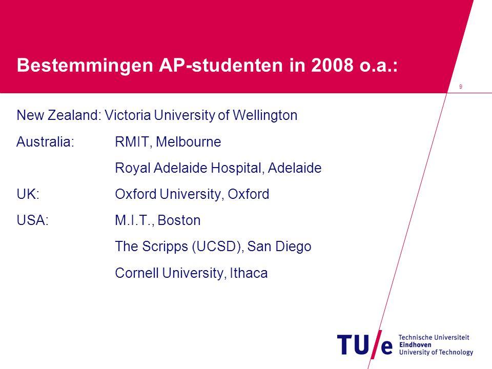 9 Bestemmingen AP-studenten in 2008 o.a.: New Zealand: Victoria University of Wellington Australia: RMIT, Melbourne Royal Adelaide Hospital, Adelaide