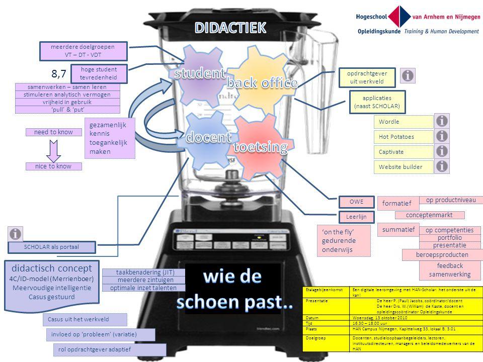 Wie de schoen past… Een digitale leeromgeving met HAN-Scholar: het onderste uit de kan!