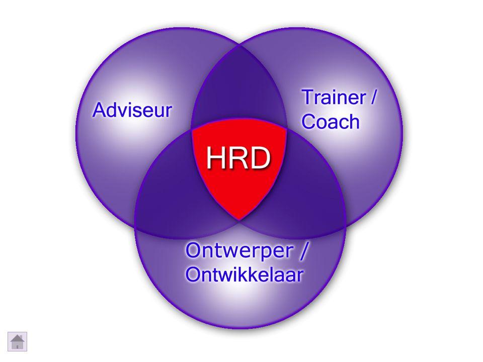 Doel U kunt de keuzes van opleidingskunde voor de inrichting van de HAN-Scholar site herkennen.