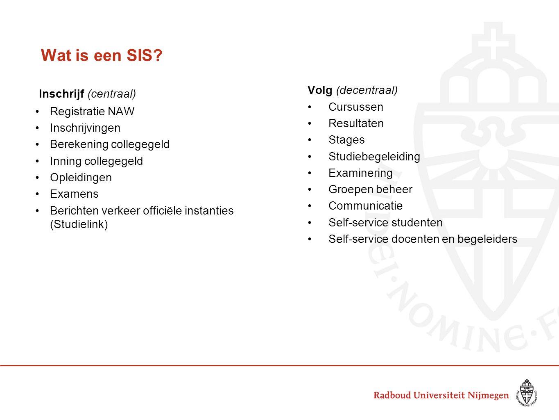 Wat is een SIS? Volg (decentraal) Cursussen Resultaten Stages Studiebegeleiding Examinering Groepen beheer Communicatie Self-service studenten Self-se