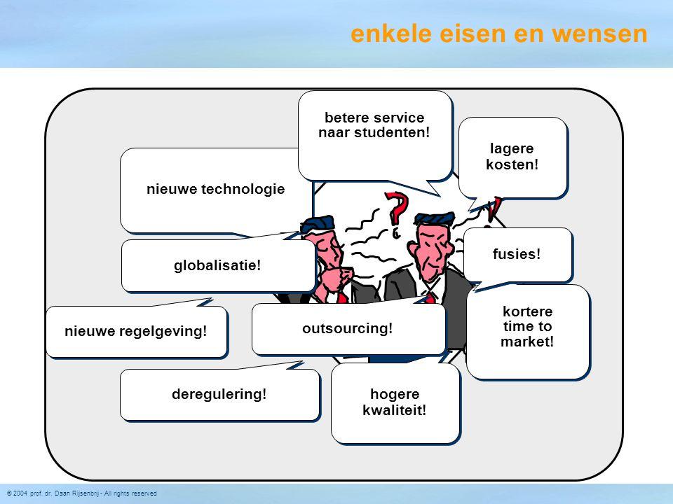 © 2004 prof. dr. Daan Rijsenbrij - All rights reserved nieuwe technologie lagere kosten! kortere time to market! kortere time to market! hogere kwalit