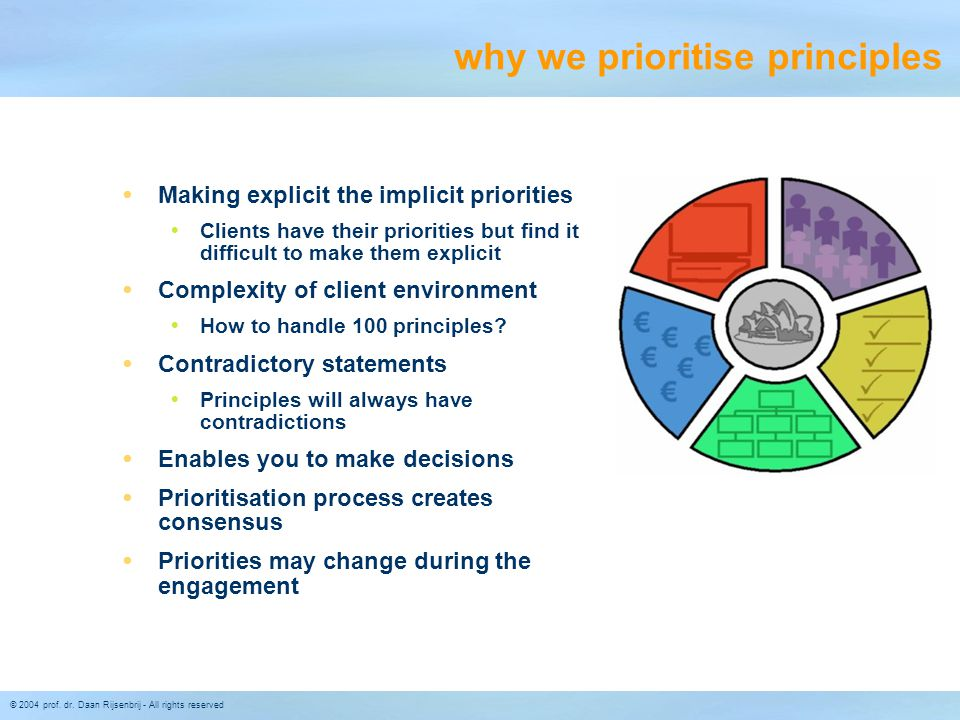© 2004 prof. dr. Daan Rijsenbrij - All rights reserved why we prioritise principles  Making explicit the implicit priorities  Clients have their pri