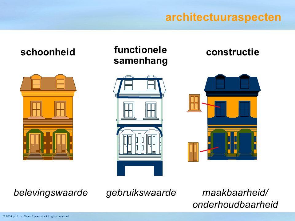 © 2004 prof. dr. Daan Rijsenbrij - All rights reserved schoonheidconstructie functionele samenhang belevingswaardegebruikswaardemaakbaarheid/ onderhou