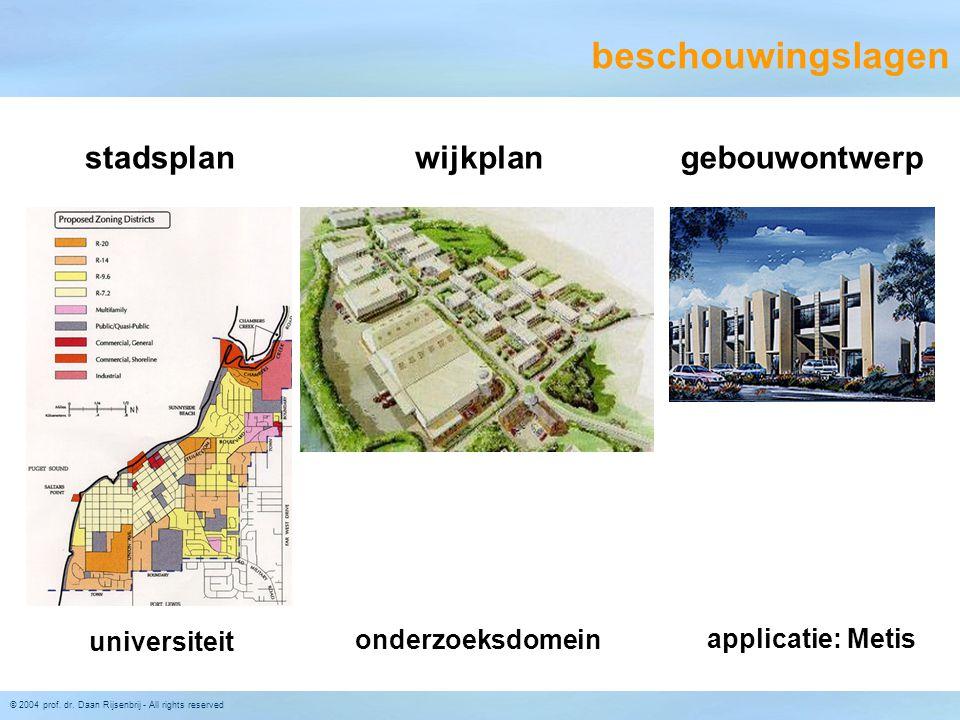 © 2004 prof. dr. Daan Rijsenbrij - All rights reserved beschouwingslagen stadsplanwijkplangebouwontwerp universiteit onderzoeksdomein applicatie: Meti