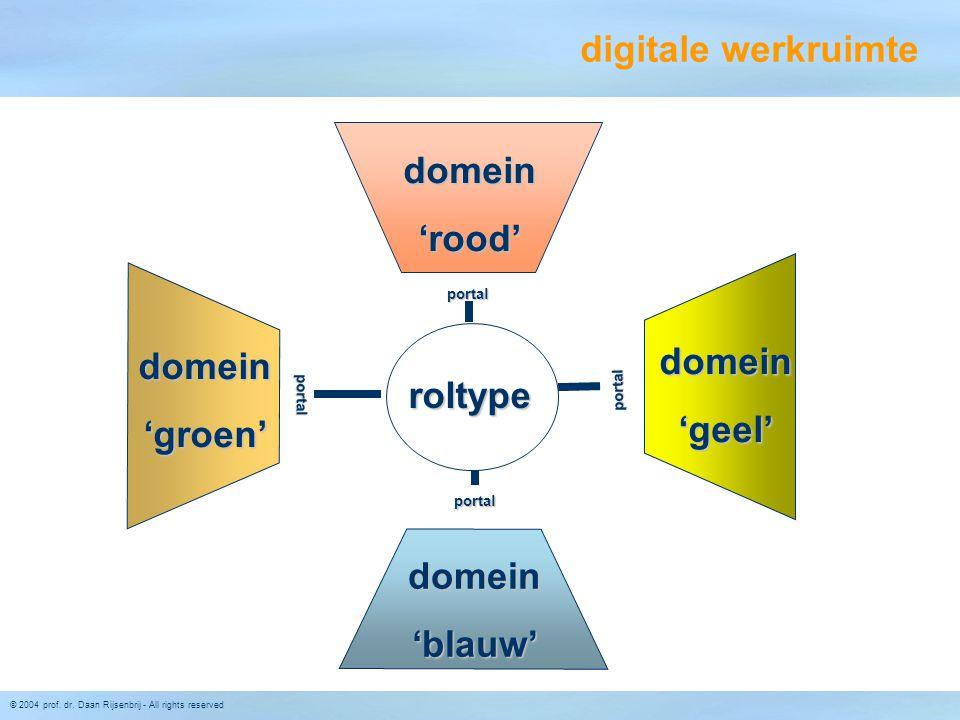 © 2004 prof. dr. Daan Rijsenbrij - All rights reserved roltype domein'rood' domein'blauw' domein'groen' domein'geel' portal portal portal portal digit