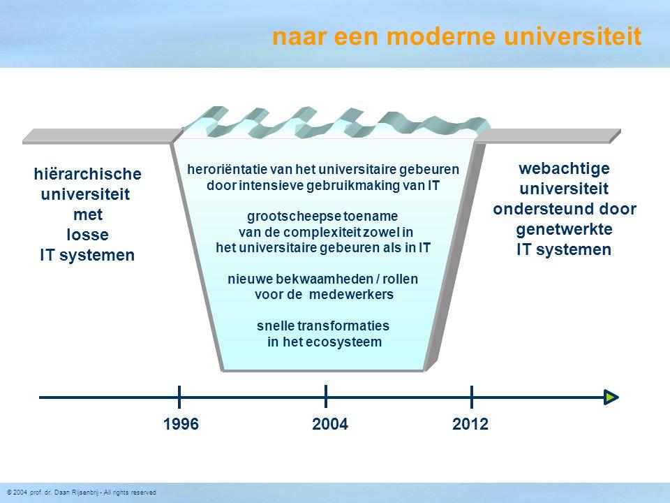 © 2004 prof. dr. Daan Rijsenbrij - All rights reserved naar een moderne universiteit hiërarchische universiteit met losse IT systemen webachtige unive