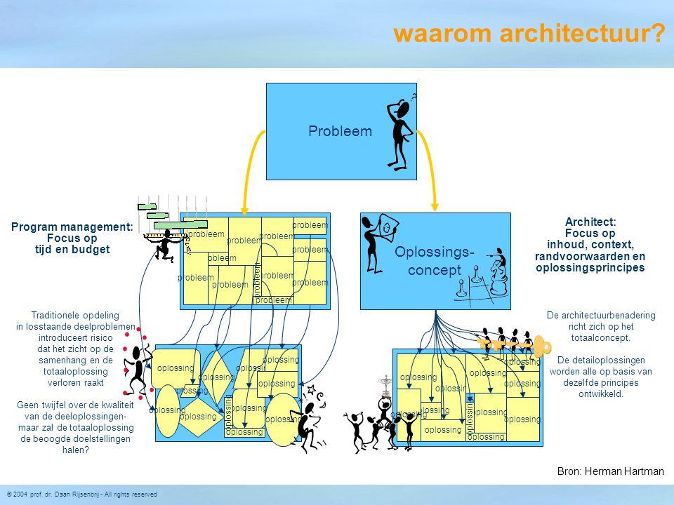 © 2004 prof. dr. Daan Rijsenbrij - All rights reserved wat is architectuur ?