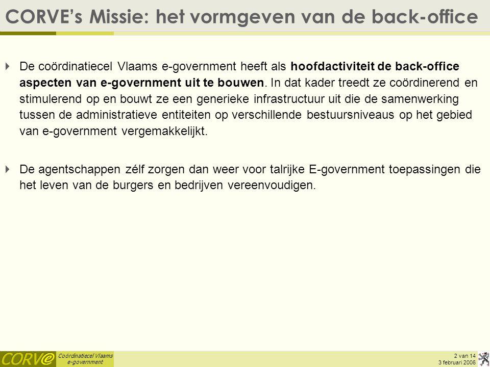 Coördinatiecel Vlaams e-government 13 van 14 3 februari 2006 15 Februari 2006 : Eerste release V.I.P.