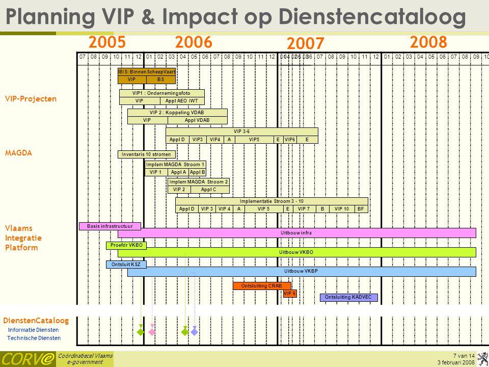 Coördinatiecel Vlaams e-government 7 van 14 3 februari 2006 Planning VIP & Impact op Dienstencataloog 070809101112010203040506070809101112010203 2007 040506070809101112010203040506070809101112 200820062005 Ontsluiting CRAB IBIS: BinnenScheepVaart Vlaams Integratie Platform DienstenCataloog Technische Diensten Informatie Diensten VIP-Projecten VIP1 : Ondernemingsfoto VIP 2 : Koppeling VDAB VIP 3-6 Implementatie Stroom 3 - 10 MAGDA Inventaris 10 stromen Implem MAGDA Stroom 1 Appl A Appl B Implem MAGDA Stroom 2 Appl C VIP 5VIP 7VIP 10AEAppl DBBFVIP 4VIP 3 MAGDA 4 MAGDA 10 MAGDA 7 Ontsluiting KADVEC BSVIP IBIS MAGDA 3 MAGDA 7 MAGDA 5 VKBO 1.2 Embryonale VKBP VIP 1 MAGDA 1 VIP 2 MAGDA 2 VIP 2 MAGDA 2 VIPAppl AEO IWT VIPAppl VDAB VIP5AEAppl DVIP4VIP3VIP6E VIP3 VIP 4 VIP 5 VIP 6 Uitbouw infra Uitbouw VKBP VIP 1VIP 2 Uitbouw VKBO Basis infrastructuur Proefdr VKBO Ontsluit KSZ