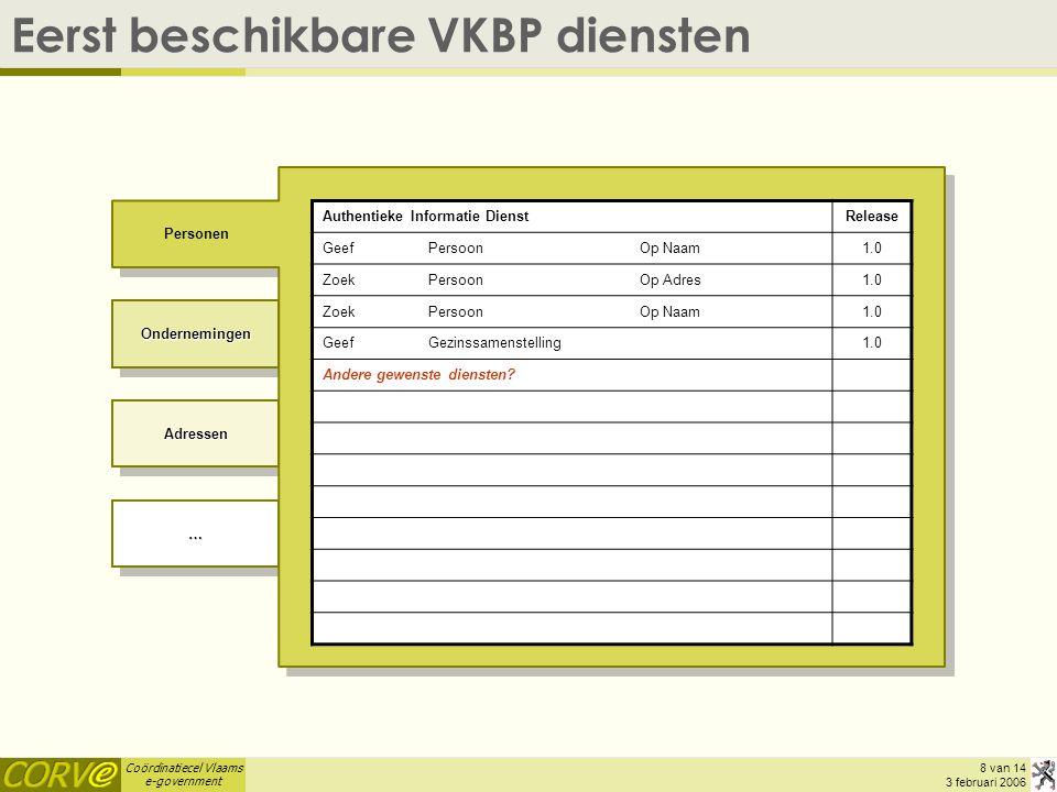 Coördinatiecel Vlaams e-government 8 van 14 3 februari 2006 …… AdressenAdressen OndernemingenOndernemingen Personen Eerst beschikbare VKBP diensten Authentieke Informatie DienstRelease GeefPersoonOp Naam1.0 ZoekPersoonOp Adres1.0 ZoekPersoonOp Naam1.0 GeefGezinssamenstelling1.0 Andere gewenste diensten?