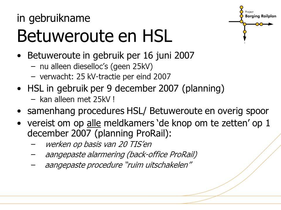 in gebruikname Betuweroute en HSL Betuweroute in gebruik per 16 juni 2007 –nu alleen dieselloc's (geen 25kV) –verwacht: 25 kV-tractie per eind 2007 HS