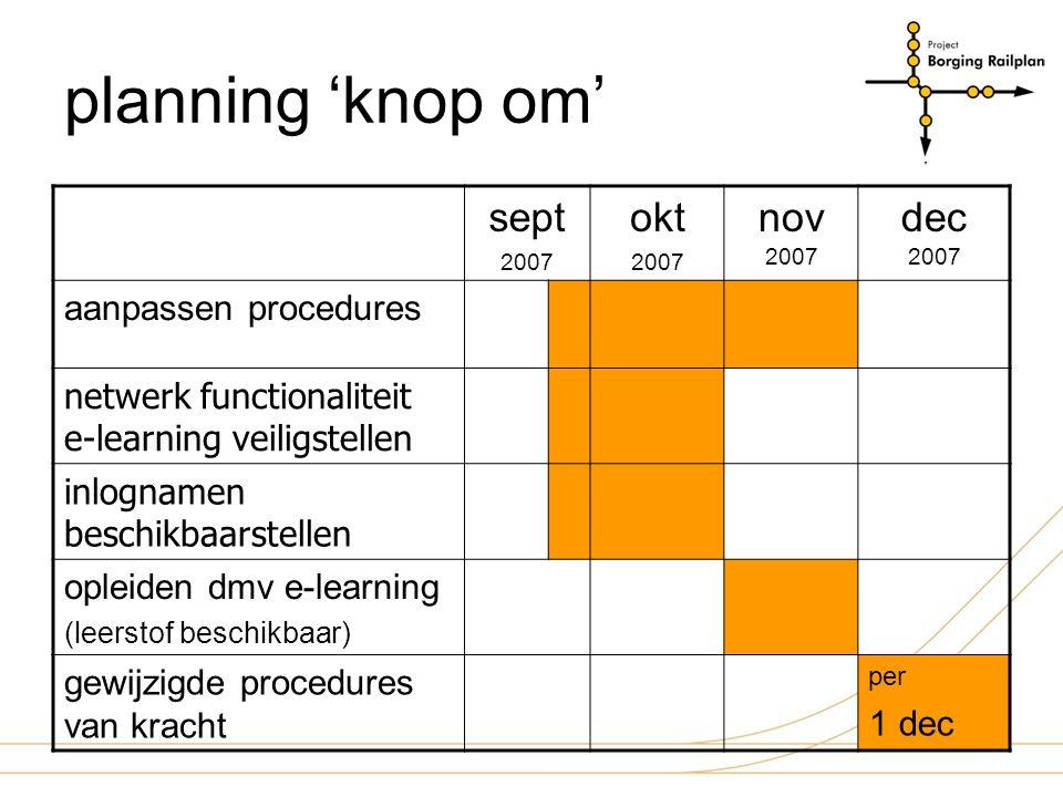 planning 'knop om' sept 2007 okt 2007 nov 2007 dec 2007 aanpassen procedures netwerk functionaliteit e-learning veiligstellen inlognamen beschikbaarst