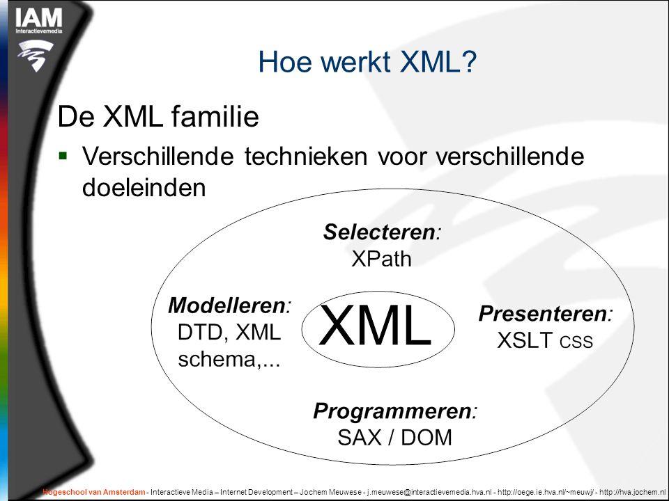 Hoe werkt XML? De XML familie  Verschillende technieken voor verschillende doeleinden