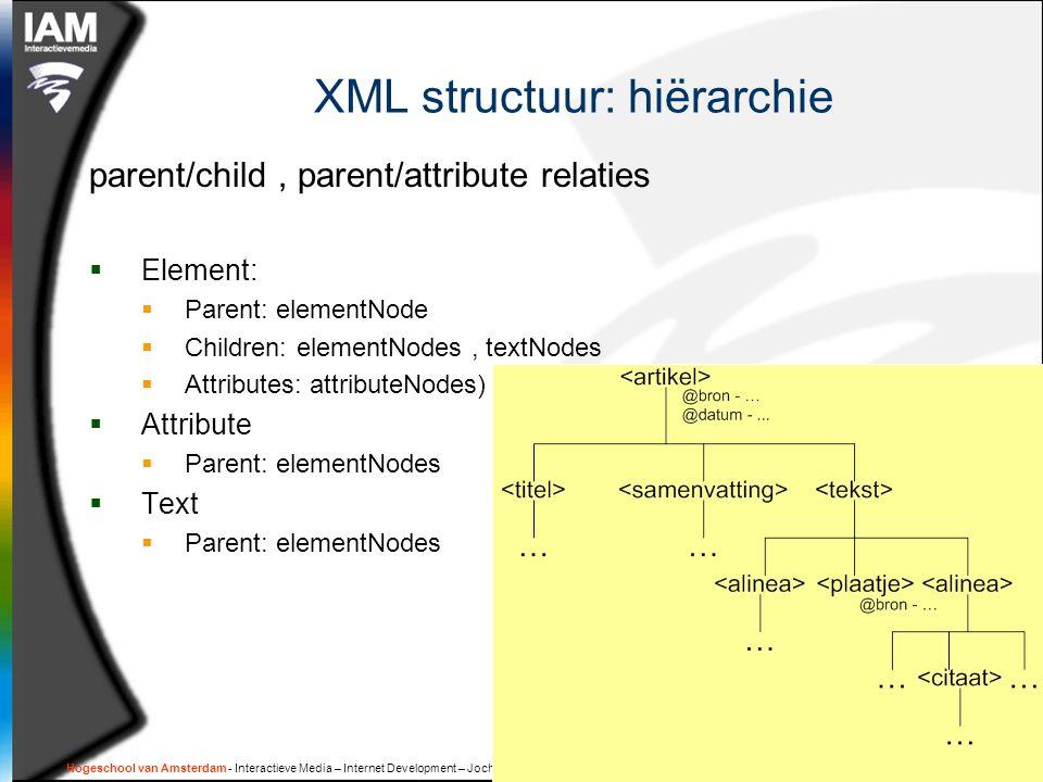 Hogeschool van Amsterdam - Interactieve Media – Internet Development – Jochem Meuwese - j.meuwese@interactievemedia.hva.nl - http://oege.ie.hva.nl/~meuwj/ - http://hva.jochem.nl XML structuur: hiërarchie parent/child, parent/attribute relaties  Element:  Parent: elementNode  Children: elementNodes, textNodes  Attributes: attributeNodes)  Attribute  Parent: elementNodes  Text  Parent: elementNodes