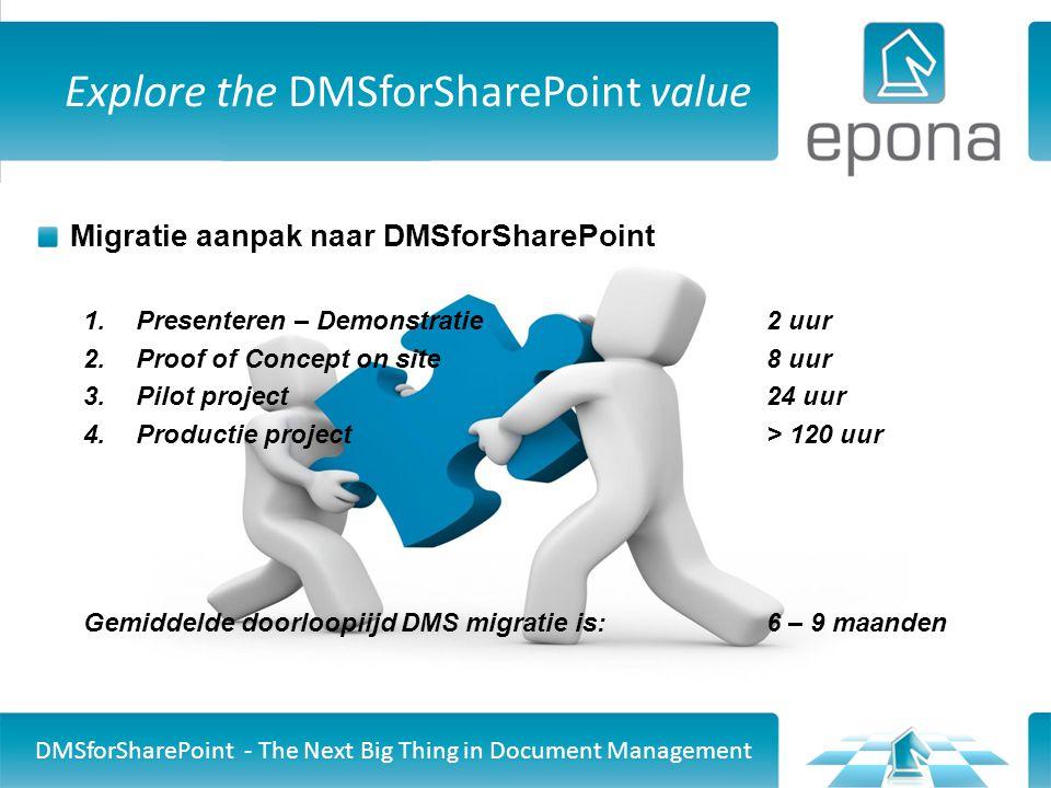Explore the DMSforSharePoint value Migratie aanpak naar DMSforSharePoint 1.Presenteren – Demonstratie2 uur 2.Proof of Concept on site8 uur 3.Pilot pro