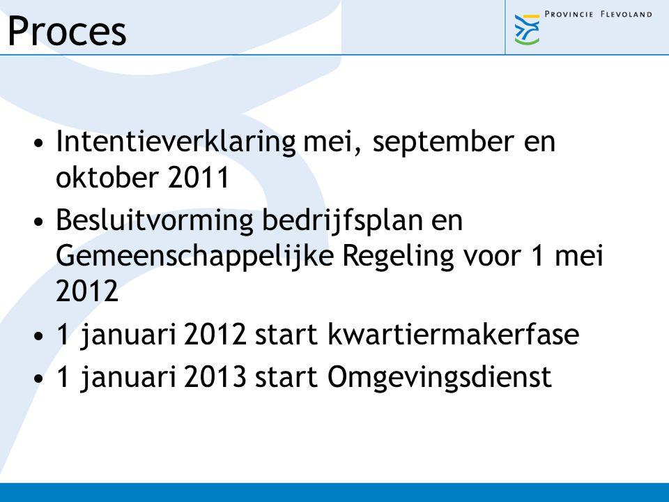 Proces Intentieverklaring mei, september en oktober 2011 Besluitvorming bedrijfsplan en Gemeenschappelijke Regeling voor 1 mei 2012 1 januari 2012 sta
