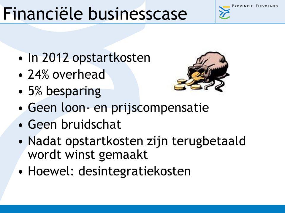 Financiële businesscase In 2012 opstartkosten 24% overhead 5% besparing Geen loon- en prijscompensatie Geen bruidschat Nadat opstartkosten zijn terugb