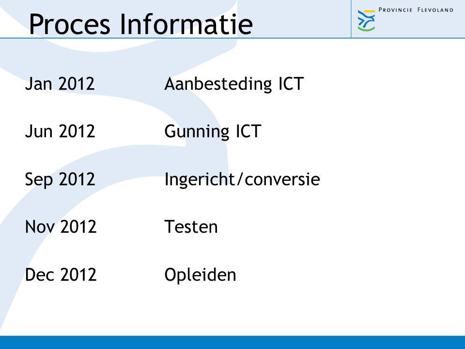 Jan 2012Aanbesteding ICT Jun 2012Gunning ICT Sep 2012Ingericht/conversie Nov 2012Testen Dec 2012Opleiden Proces Informatie