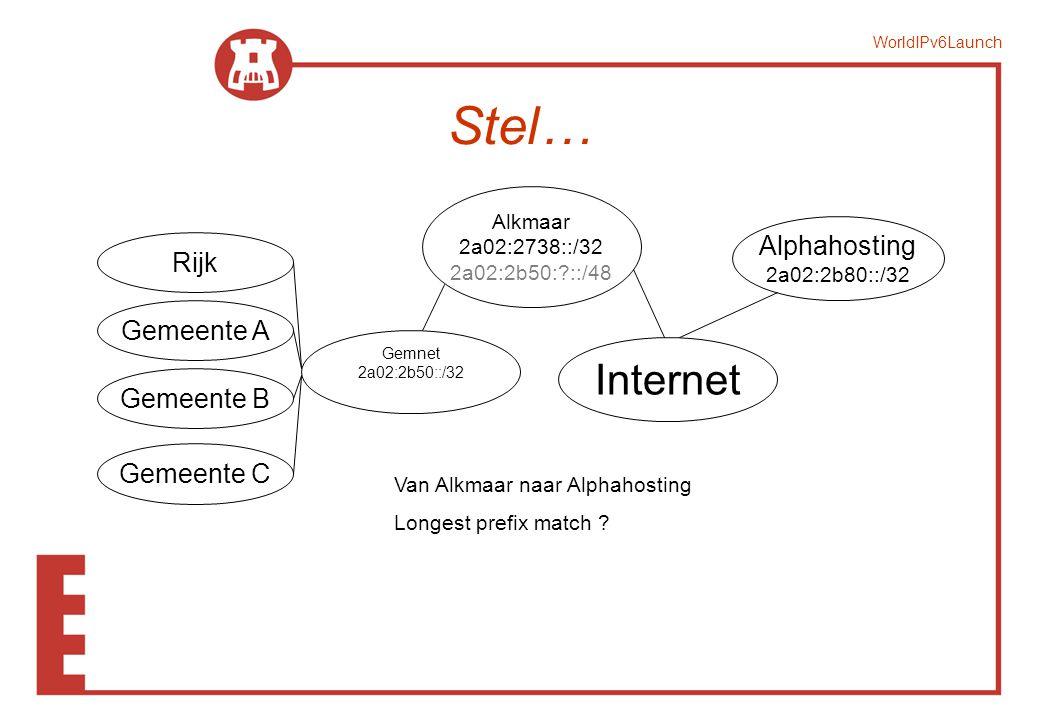 WorldIPv6Launch Stel… Gemnet 2a02:2b50::/32 Alkmaar 2a02:2738::/32 2a02:2b50:?::/48 Internet Gemeente B Gemeente C Alphahosting 2a02:2b80::/32 Van Alk