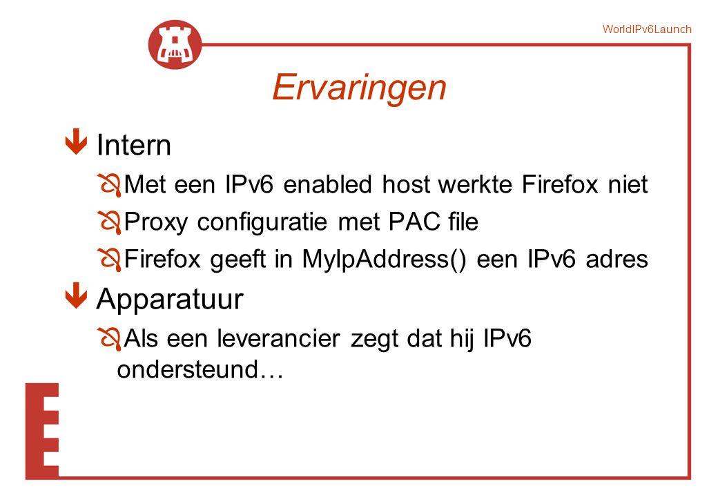 WorldIPv6Launch Ervaringen ê Intern Ô Met een IPv6 enabled host werkte Firefox niet Ô Proxy configuratie met PAC file Ô Firefox geeft in MyIpAddress()