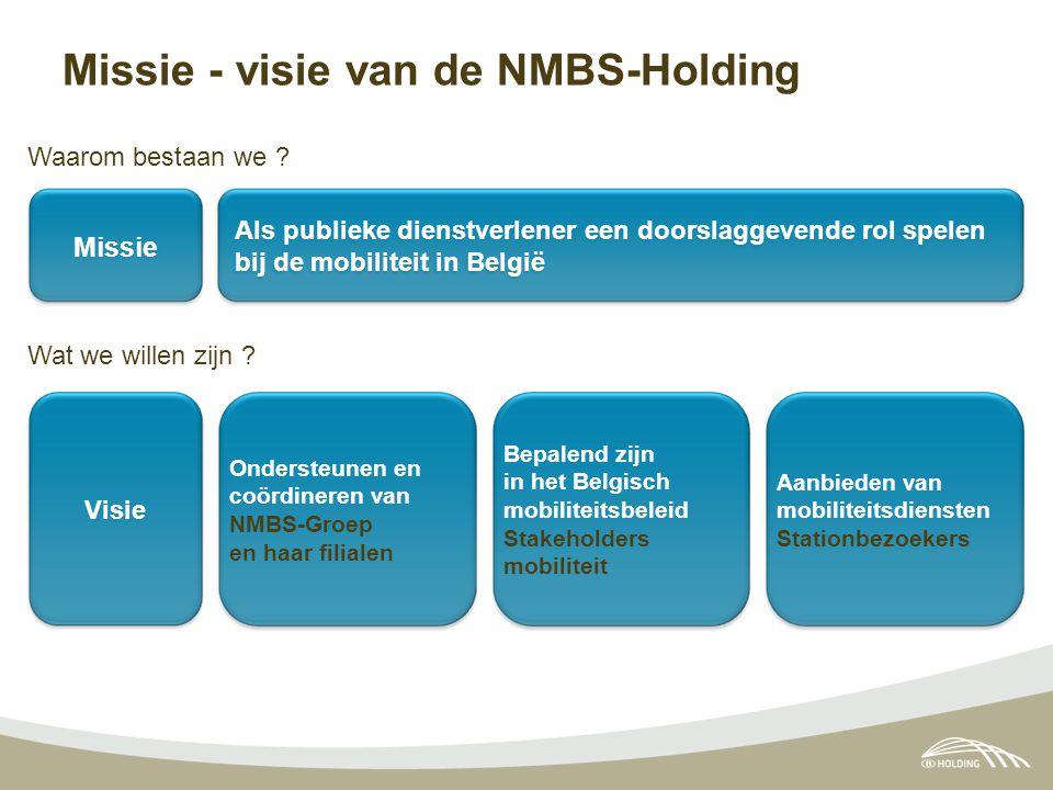 Missie Als publieke dienstverlener een doorslaggevende rol spelen bij de mobiliteit in België Visie Ondersteunen en coördineren van NMBS-Groep en haar