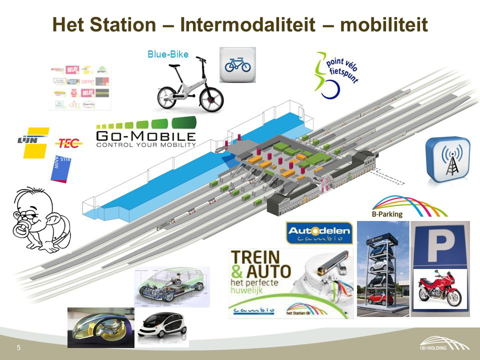 5 Het Station – Intermodaliteit – mobiliteit Blue-Bike