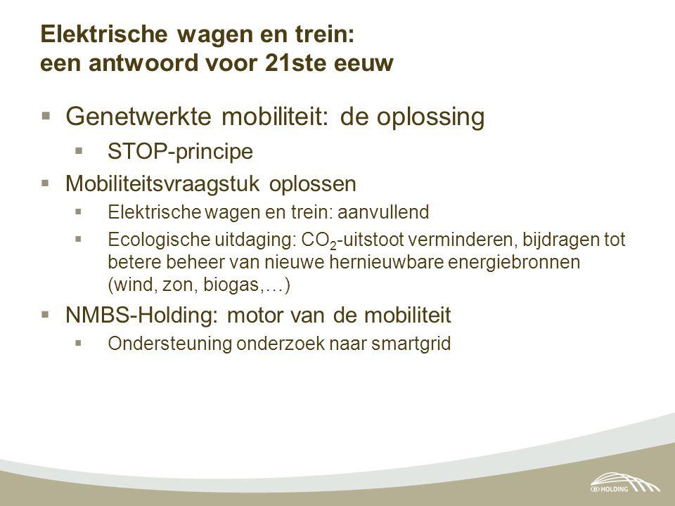 Elektrische wagen en trein: een antwoord voor 21ste eeuw  Genetwerkte mobiliteit: de oplossing  STOP-principe  Mobiliteitsvraagstuk oplossen  Elek