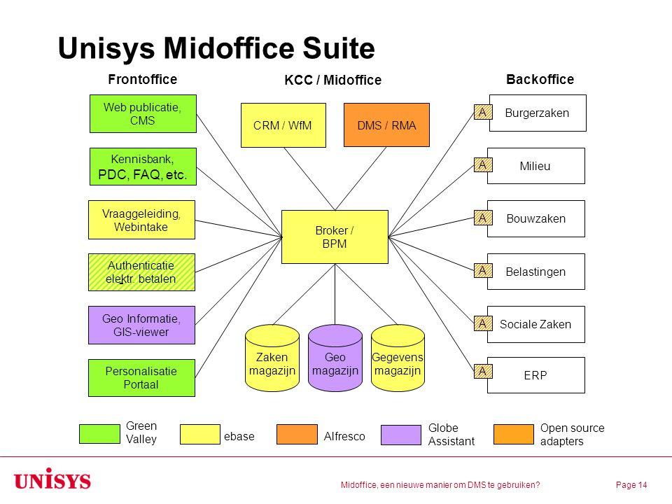 Midoffice, een nieuwe manier om DMS te gebruiken?Page 14 Unisys Midoffice Suite Vraaggeleiding, Webintake Broker (BPM) CRM / WfM DMS / RMA Burgerzaken
