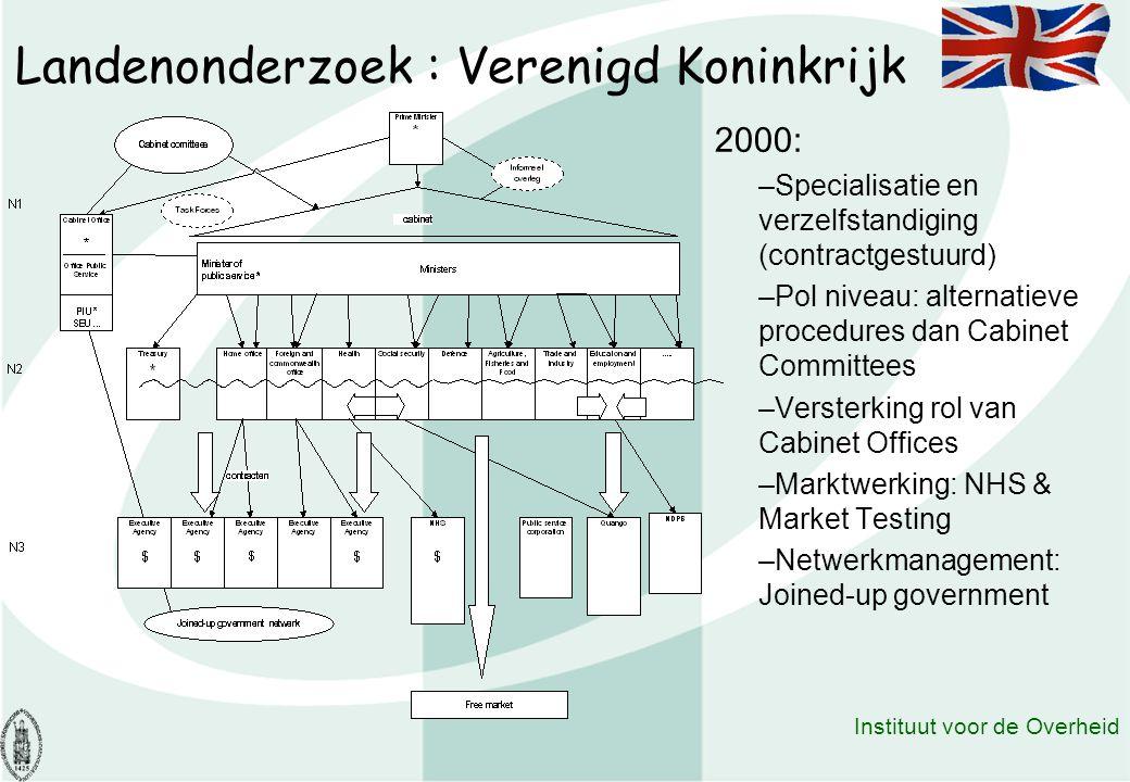 11 Instituut voor de Overheid Landenonderzoek : Verenigd Koninkrijk 2000: –Specialisatie en verzelfstandiging (contractgestuurd) –Pol niveau: alternat