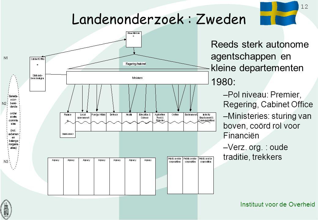 12 Instituut voor de Overheid Landenonderzoek : Zweden Reeds sterk autonome agentschappen en kleine departementen 1980: –Pol niveau: Premier, Regering