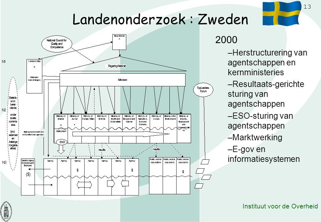 13 Instituut voor de Overheid Landenonderzoek : Zweden 2000 –Herstructurering van agentschappen en kernministeries –Resultaats-gerichte sturing van ag