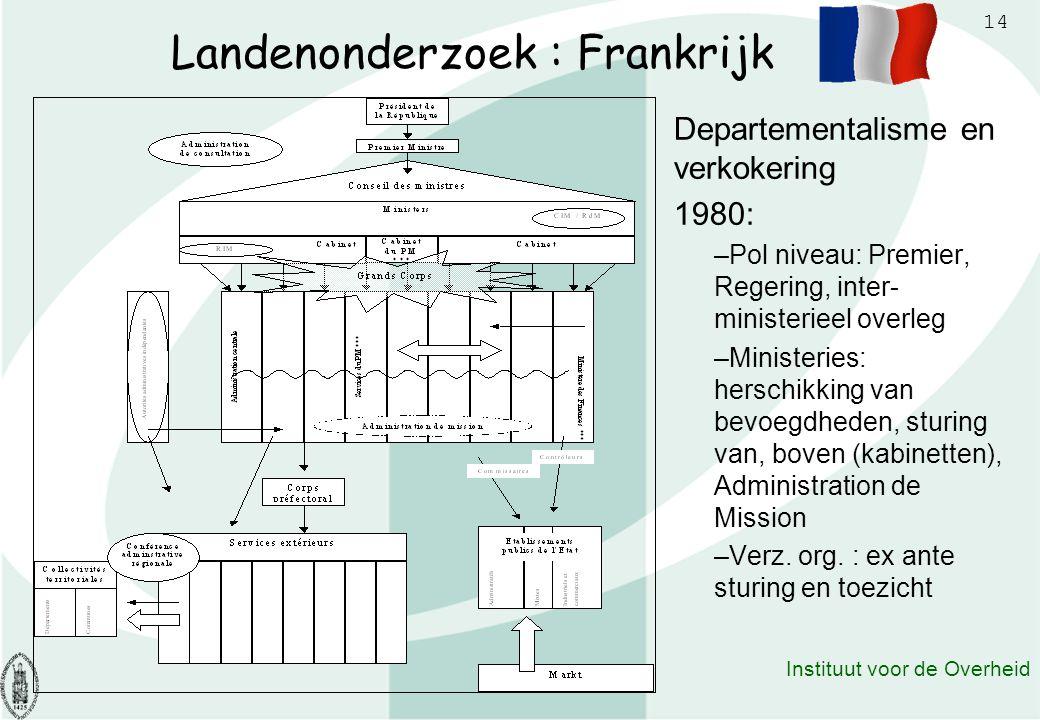 14 Instituut voor de Overheid Landenonderzoek : Frankrijk Departementalisme en verkokering 1980: –Pol niveau: Premier, Regering, inter- ministerieel o