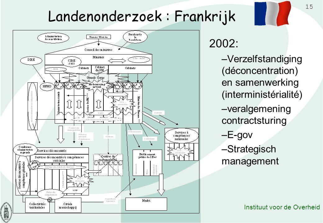 15 Instituut voor de Overheid Landenonderzoek : Frankrijk 2002: –Verzelfstandiging (déconcentration) en samenwerking (interministérialité) –veralgemen