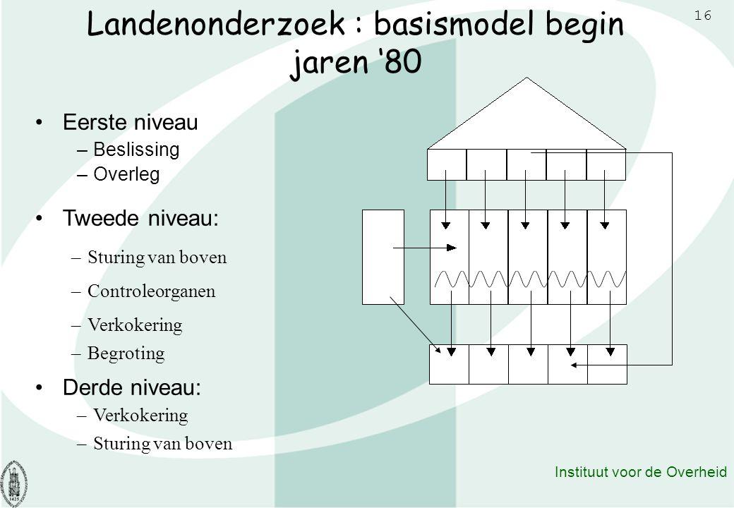 16 Instituut voor de Overheid Landenonderzoek : basismodel begin jaren '80 Tweede niveau: Derde niveau: –Verkokering Eerste niveau –Beslissing –Overle