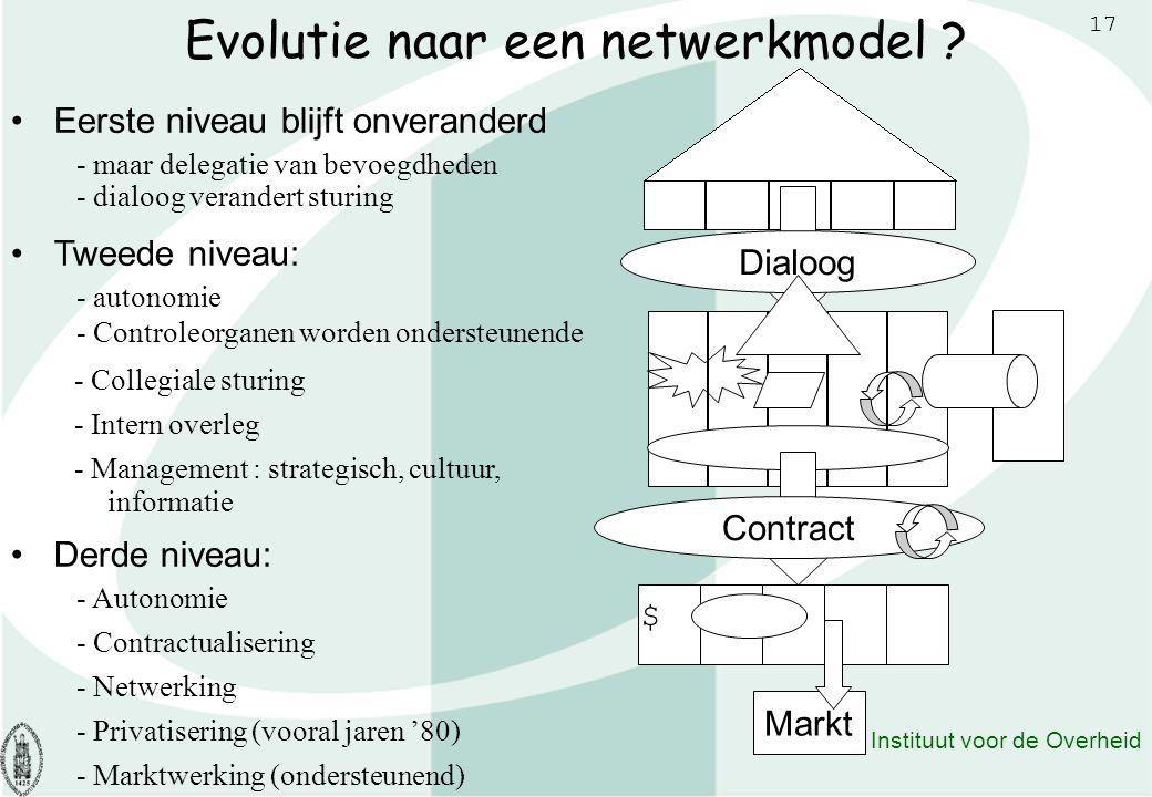 17 Instituut voor de Overheid Evolutie naar een netwerkmodel ? Eerste niveau blijft onveranderd Dialoog Tweede niveau: - autonomie - Intern overleg -