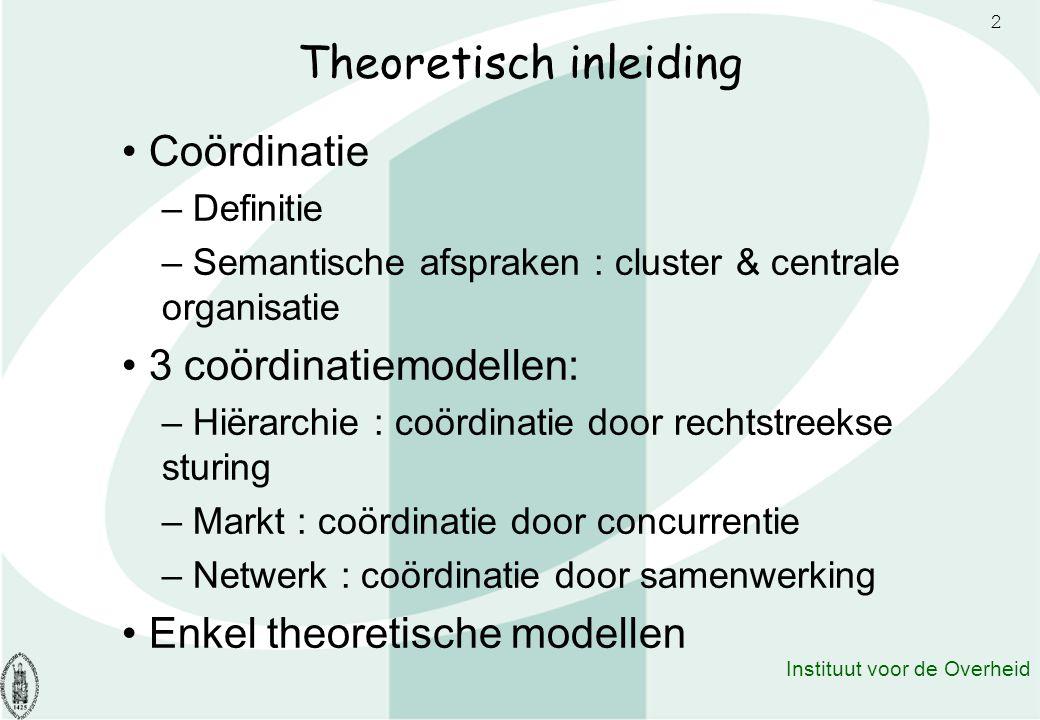 2 Instituut voor de Overheid Theoretisch inleiding Coördinatie – Definitie – Semantische afspraken : cluster & centrale organisatie 3 coördinatiemodel