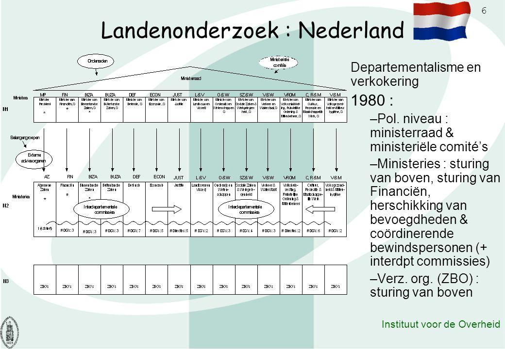 6 Instituut voor de Overheid Landenonderzoek : Nederland Departementalisme en verkokering 1980 : –Pol. niveau : ministerraad & ministeriële comité's –