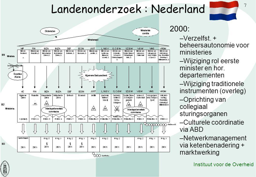 7 Instituut voor de Overheid Landenonderzoek : Nederland 2000: –Verzelfst. + beheersautonomie voor ministeries –Wijziging rol eerste minister en hor.